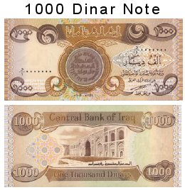 Forex Iqn Live Exchange Rate - Iraqi Dinar Exchange Rate