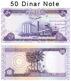 Dinar exchange rate forex